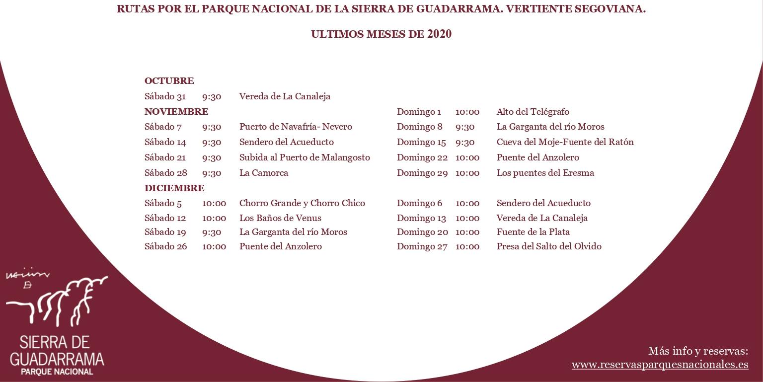 Routes PN Guadarrama