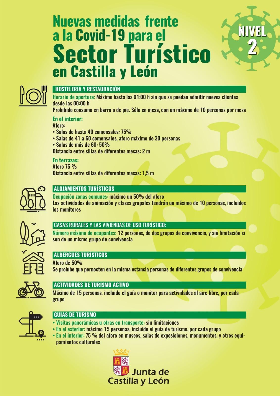 Nouvelles mesures contre Covid-19 pour le secteur du tourisme de la Junta de Castilla y León